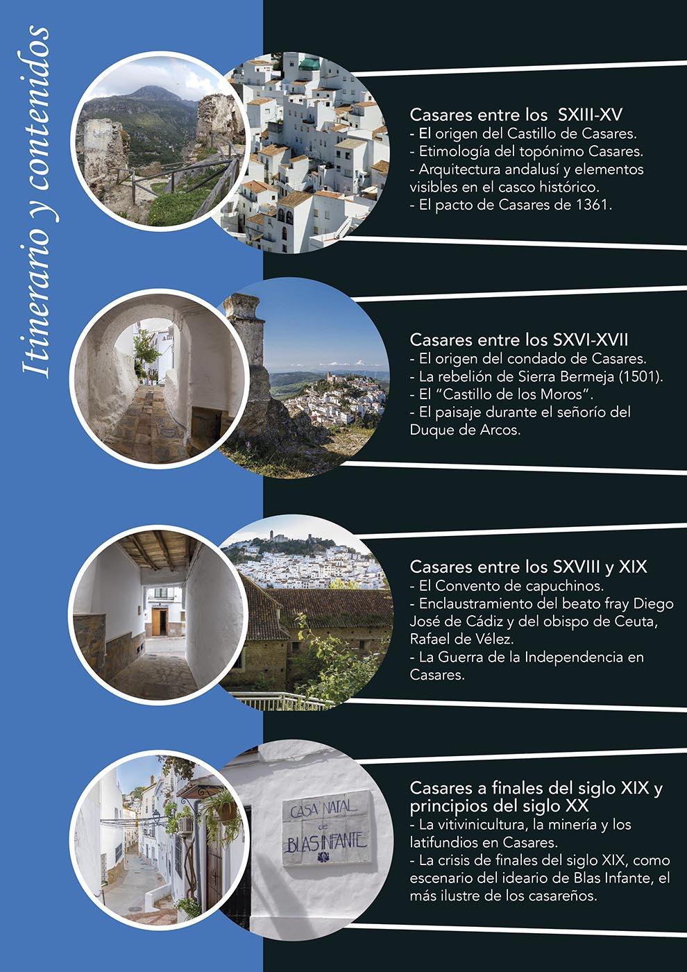 Rutas con historia (Casares, 2021)